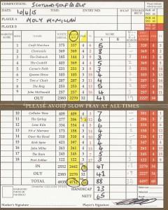 Moly Braemar Scorecard - Gross 88