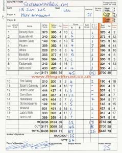 150715_Glenrothes scorecard