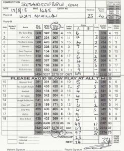 Moly's Letham Grange Old Scorecard- 97