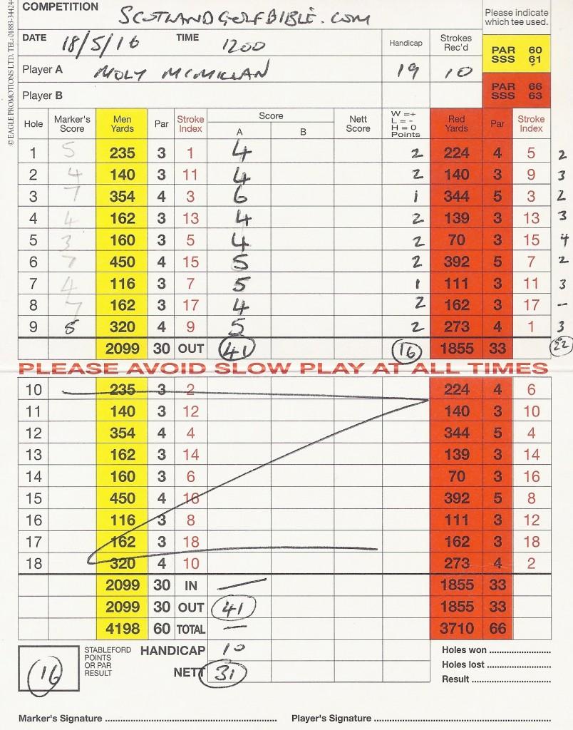 Moly's Dalmunzie Scorecard - 40