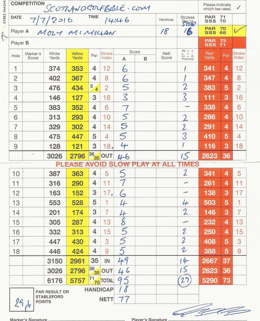 Moly's scorecard - 95 - at SRUC Elmwood